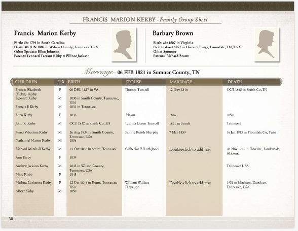 Francis Marion Kerby Family Group Sheet