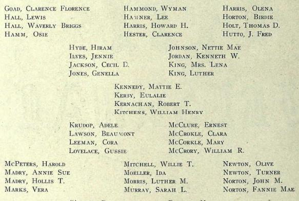 List of some of the freshman class 1913