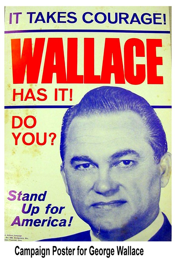 Campaign Poster of George Wallace